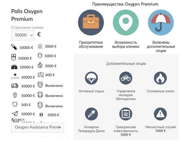 плюсы страховки Oxygen Premium