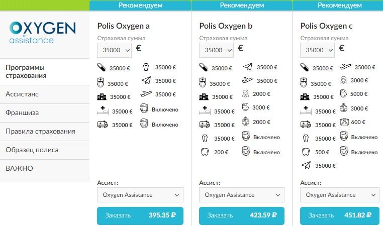 программы страховки с Oxygen Assistance для Италии
