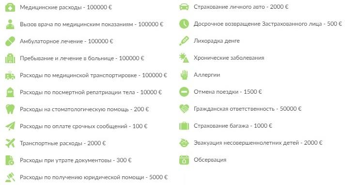 опции программы Премиум