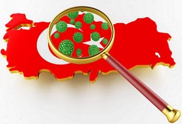 страховка от ковида в Турции