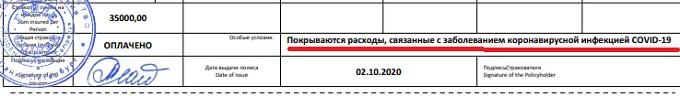 покрытие коронавируса страховкой Гайде в Украине